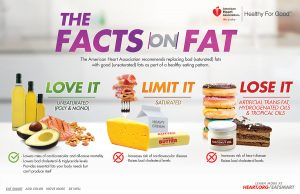 3 Reasons Why Saturated Fat Is Your New Best Friend